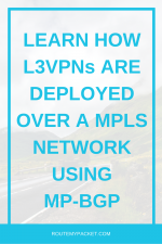L3VPNs using MP-BGP over MPLS