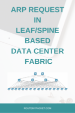 ARP requests and EVPN table population in leaf/spine data centre fabric